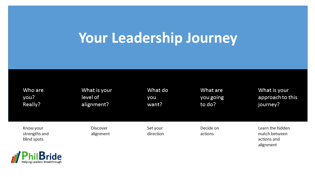 """a leadership journey Happy new year as we return to work, hopefully feeling rested and rejuvenated as a result of some much needed and deserved """"downtime"""", we are given the gift of."""